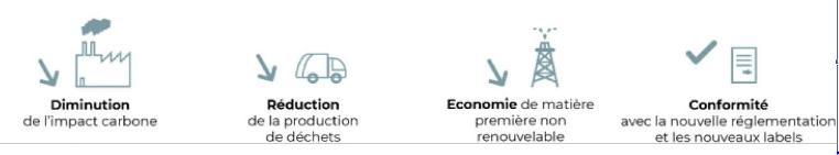 impacts-sur-les-projets-DOW-VALIMMO